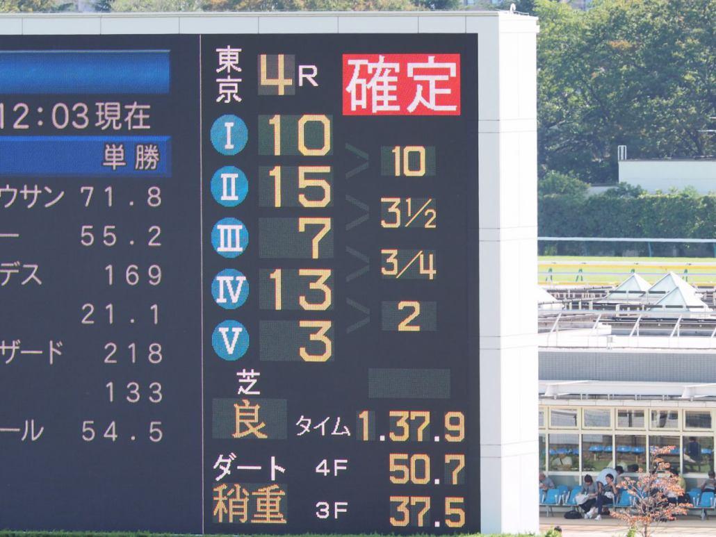 【東京/2歳新馬】10馬身差の大楽勝!メイクハッピーがデビュー勝ち