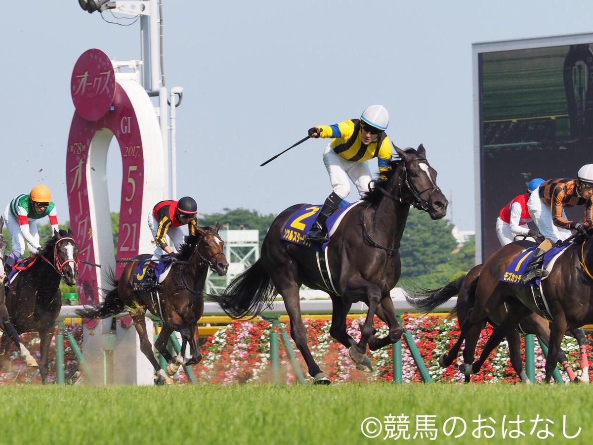 【宝塚記念】海外からの予備登録馬