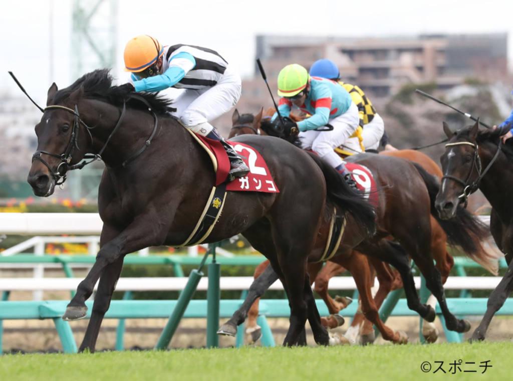 武豊「気が引き締まる思い」JRAが無観客競馬続行を発表