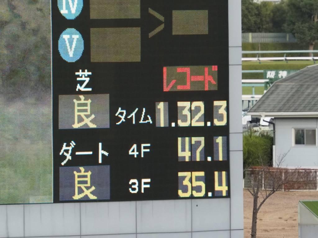【朝日杯FS】7番人気 グレナディアガーズがG1初制覇