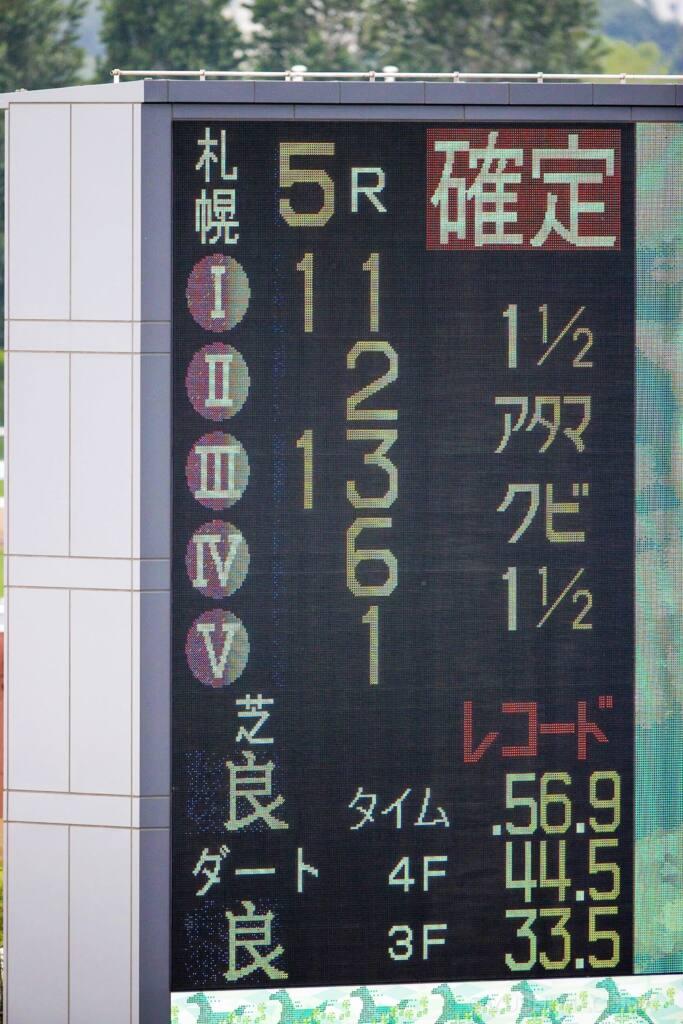 【新馬/札幌5R】カイカノキセキがレコードV