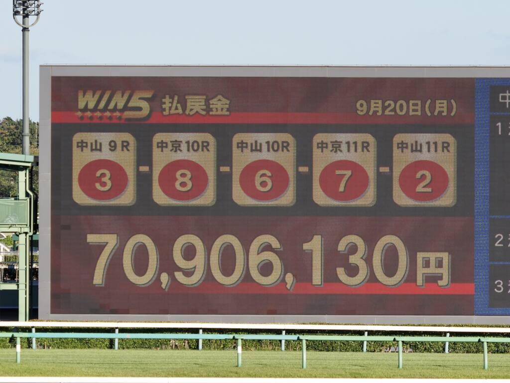 WIN5は7000万円超えの波乱